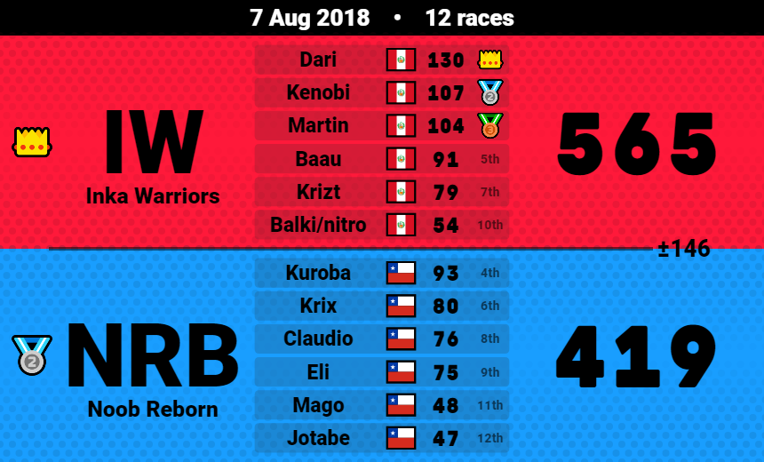 NRB - IW #5 final.png